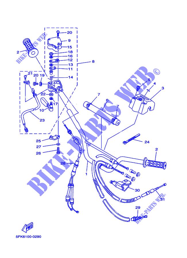 Yamaha Banshee Handlebar Diagrams Schematics Wiring Diagrams