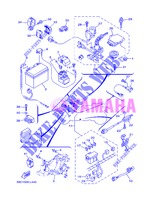 ELECTRICAL 1 for Yamaha XP500 2013